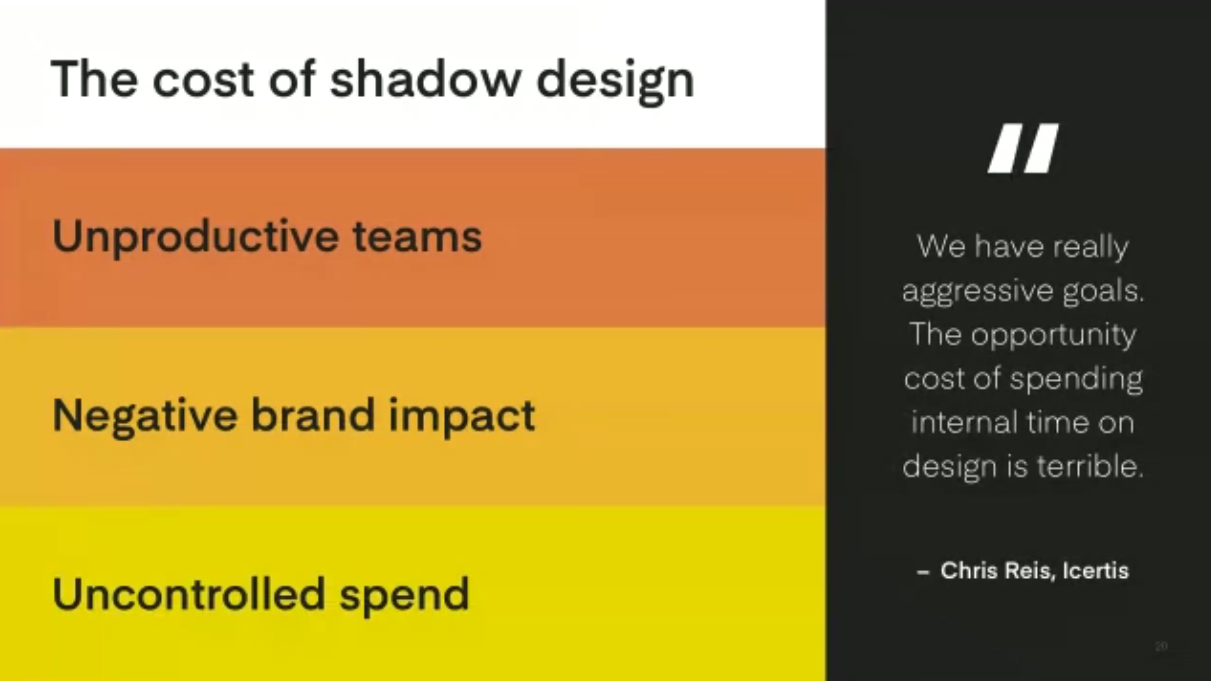 cost of shadow design