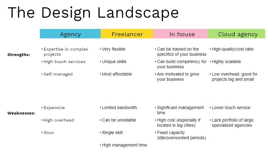 design landscape