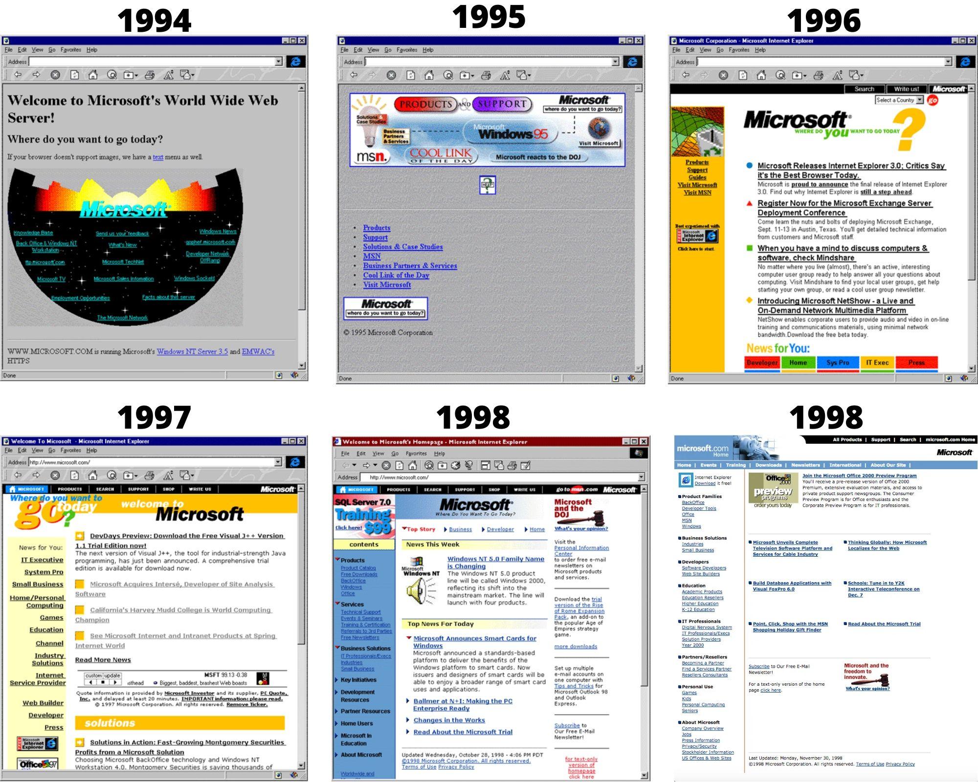 Microsoft design 1994 to 1998