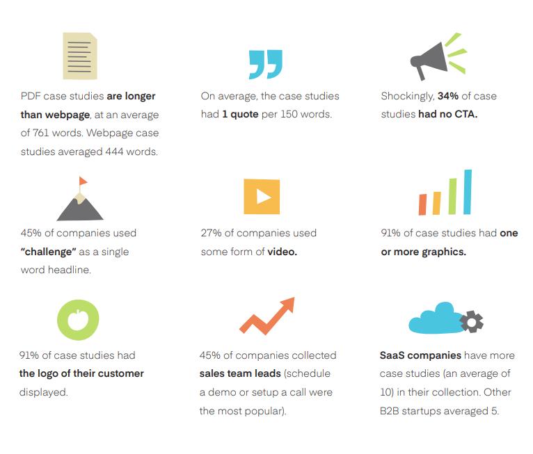 notable case study survey takeaways