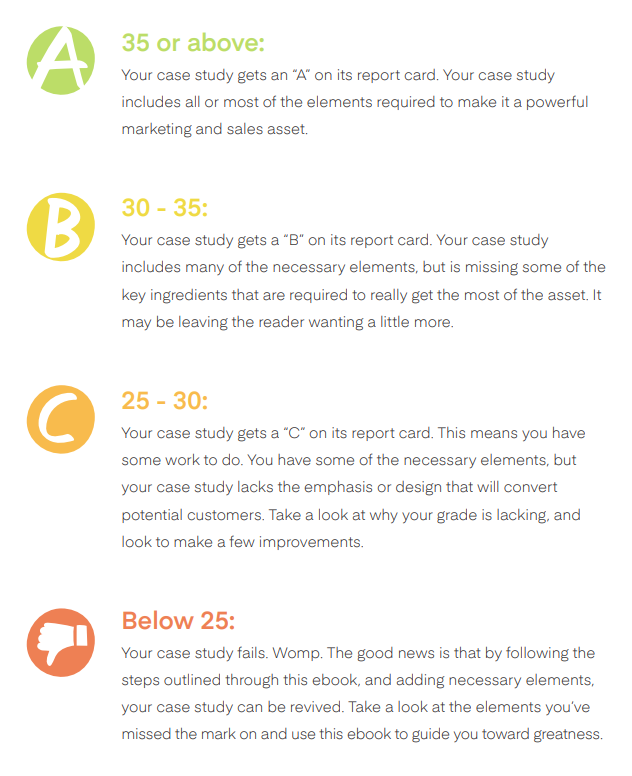 case study scoring system