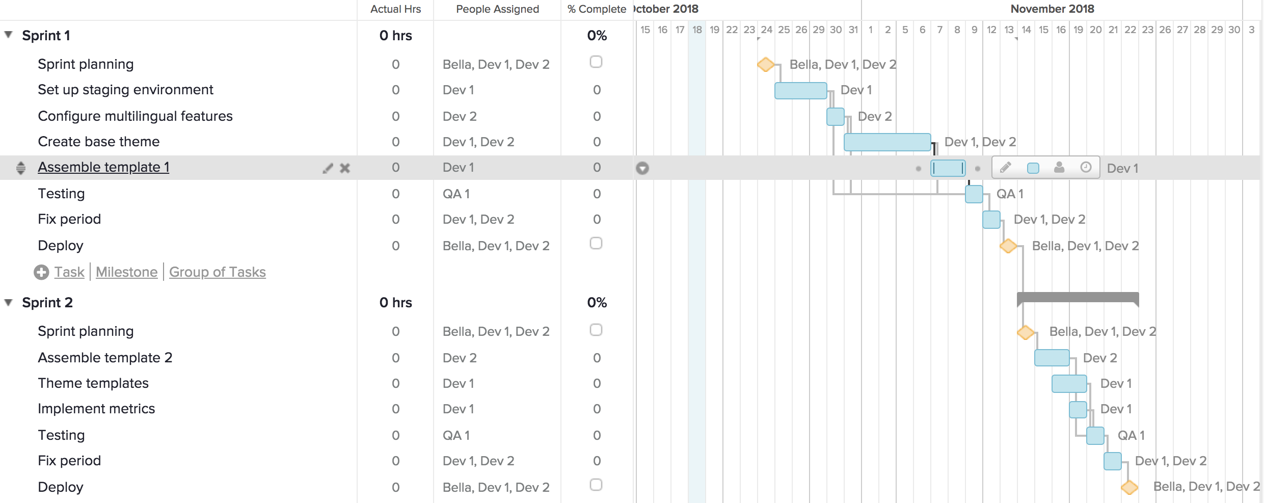 Agile gantt chart for project management