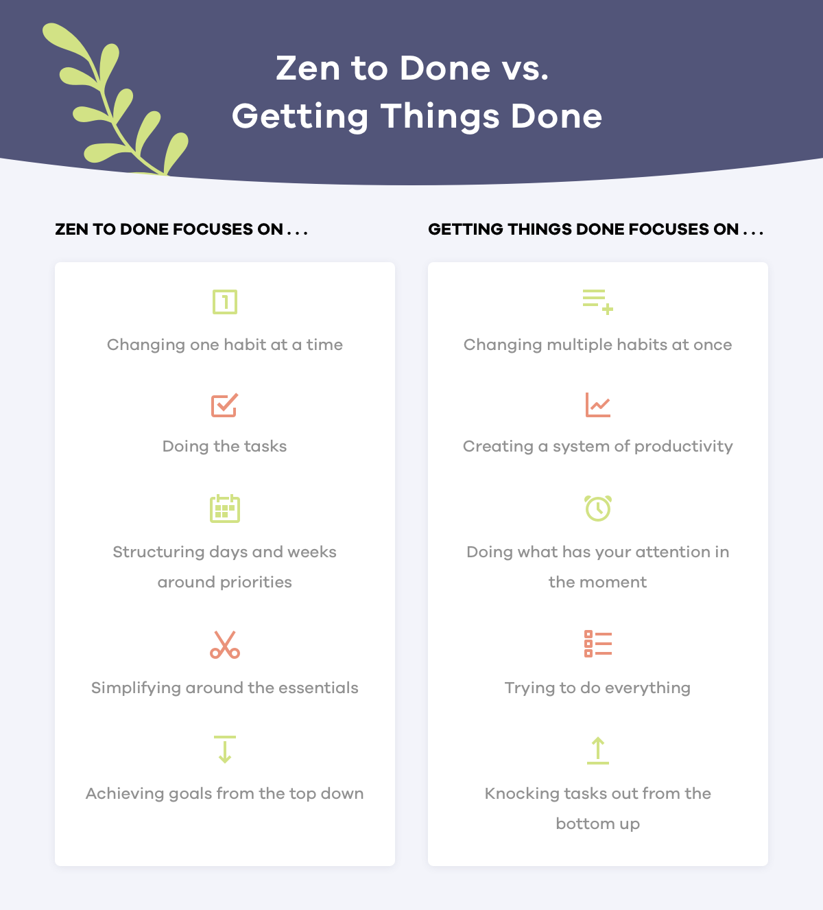 Zen to Done vs. Getting Things Done