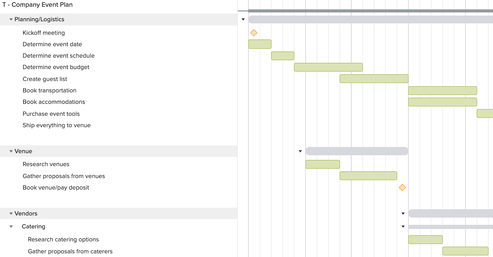 event planning gantt chart template