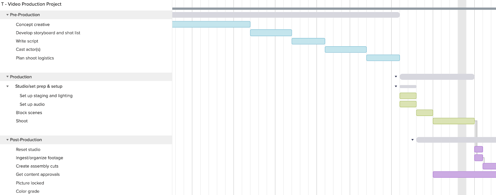 video production schedule gantt chart template