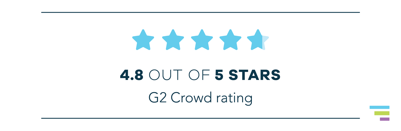 TeamGantt's G2 Crowd Rating: 4.8 out of 5 stars