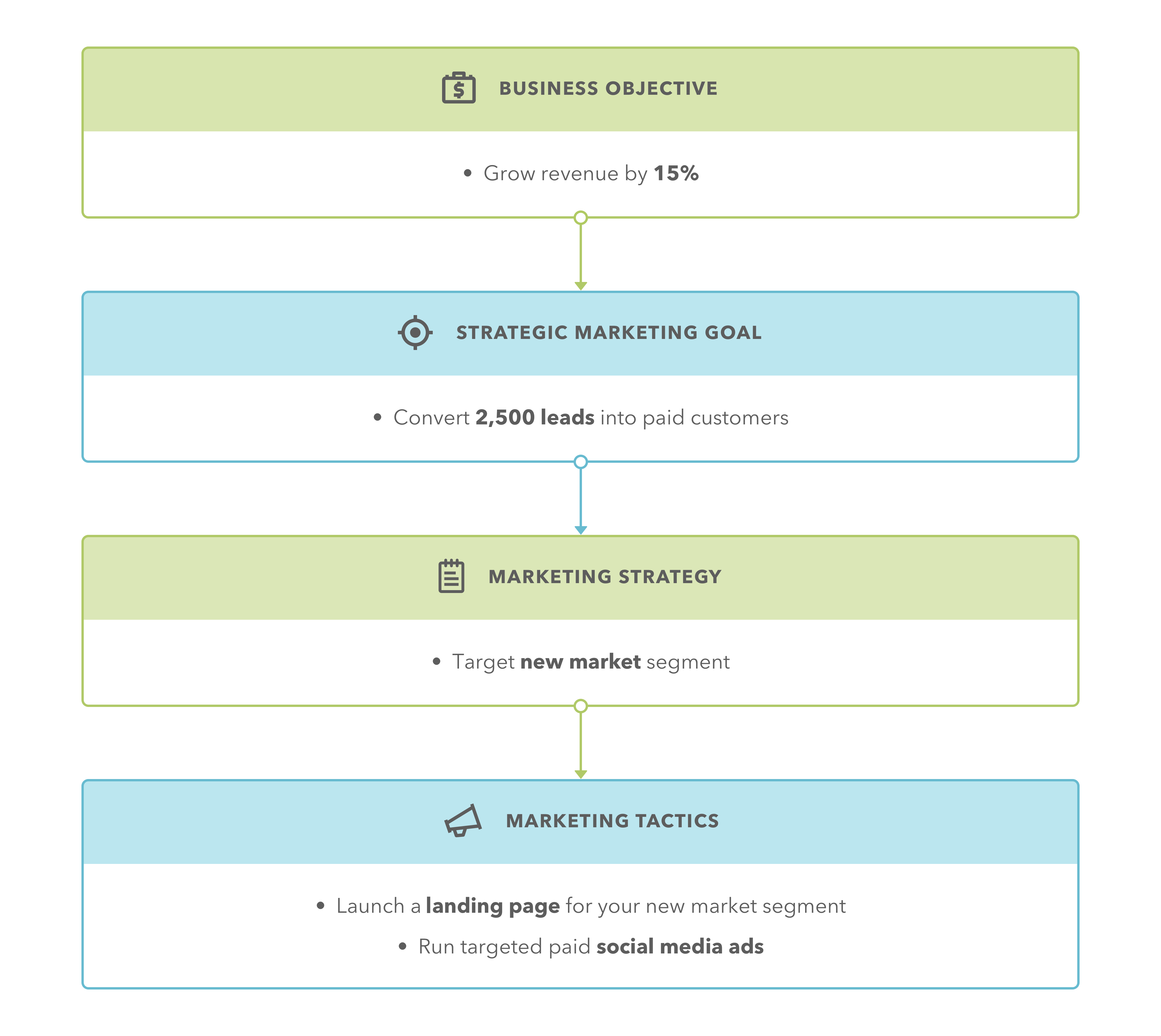 tactical marketing plan template  u0026 example