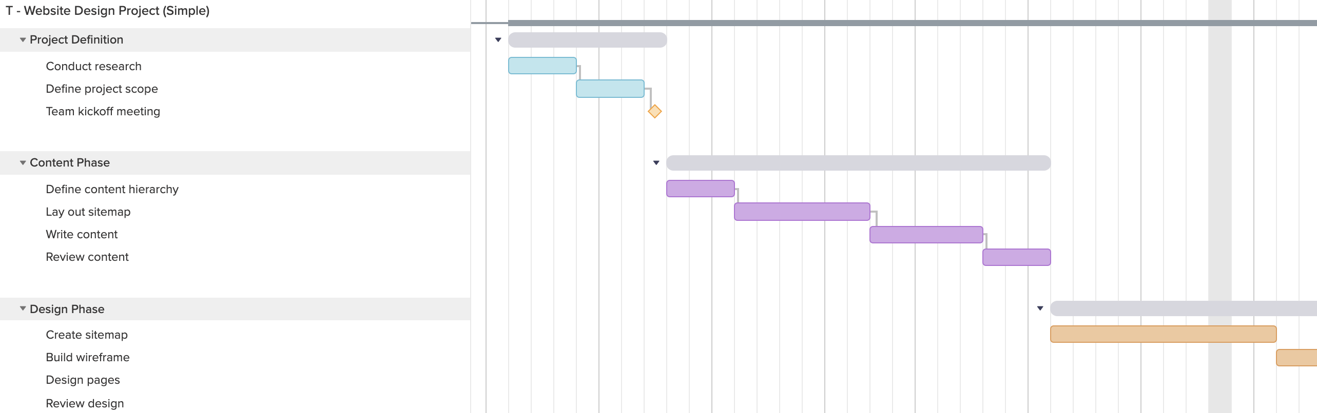 simple gantt chart template for website design project planning