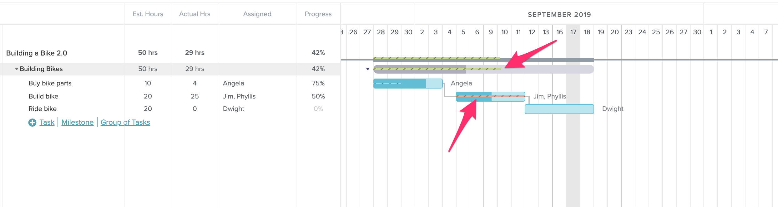 Actual progress made versus estimated hours in TeamGantt