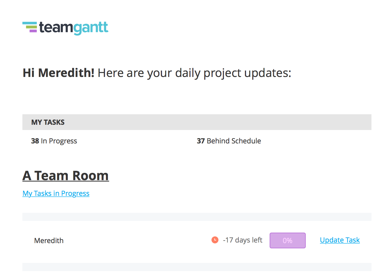 Daily project update email notification from TeamGantt