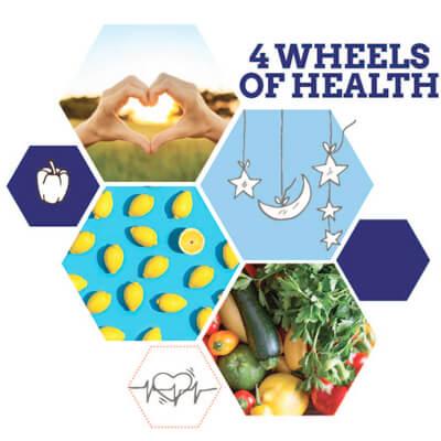 4 Wheels of Health - Jemma Hunter
