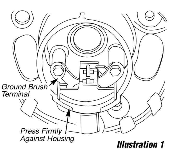 Illustration 1. Disassemble the brush holder mounting screws and remove the brush holder unit