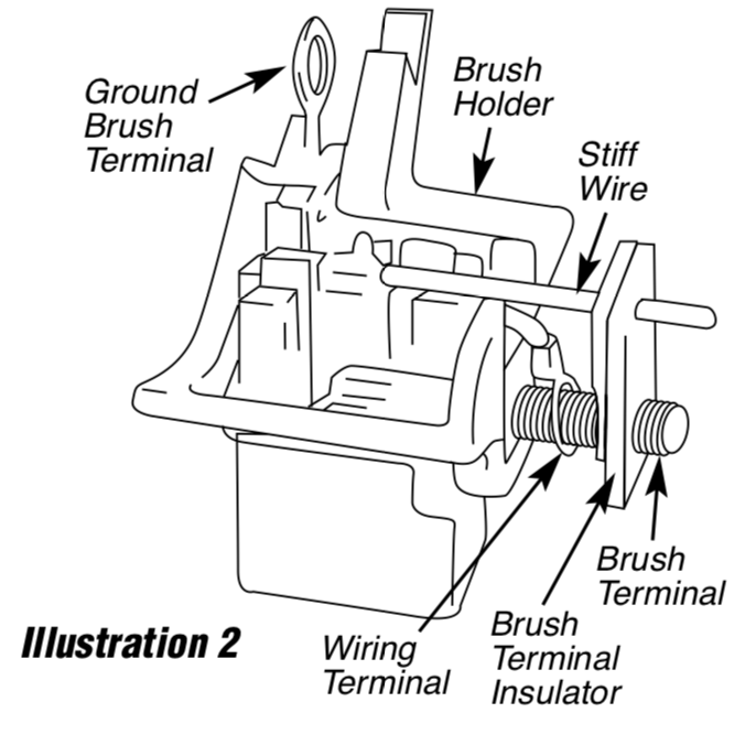 Illustration 2. Push the springs and brushes back into the holder and fabricate a 1 inch long wire and insert into the assembly hole