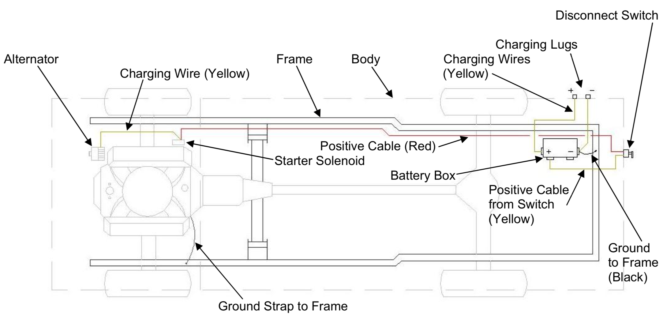 Installation Diagram for remote battery mount