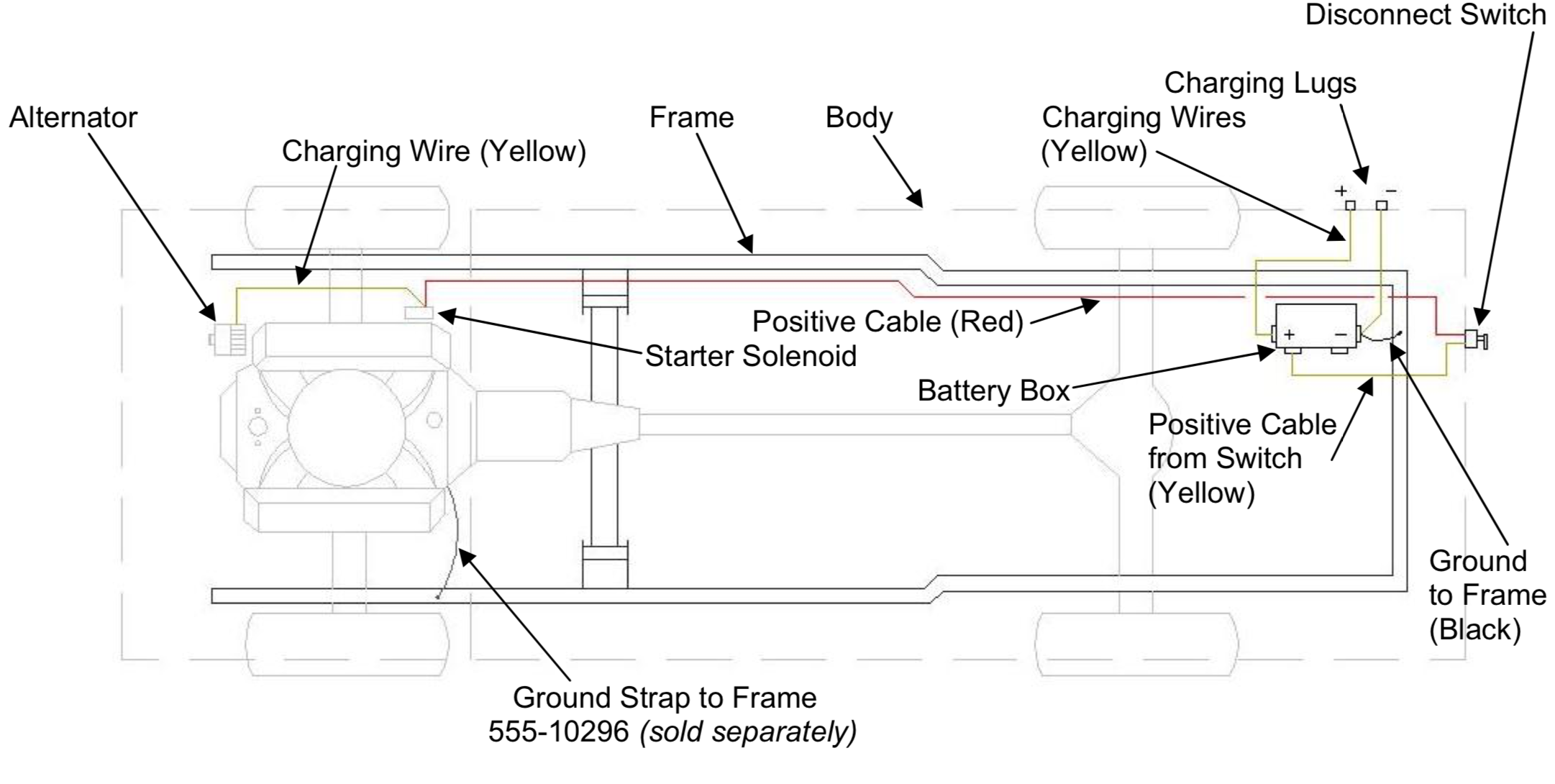 diagram for proper remote battery mount and installation