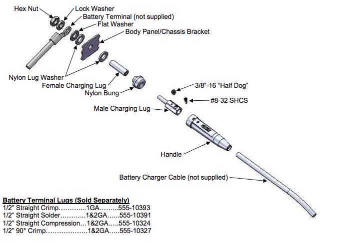 Remote Charging Lug