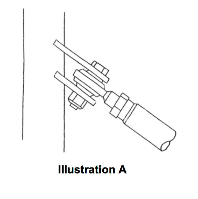 illustration A