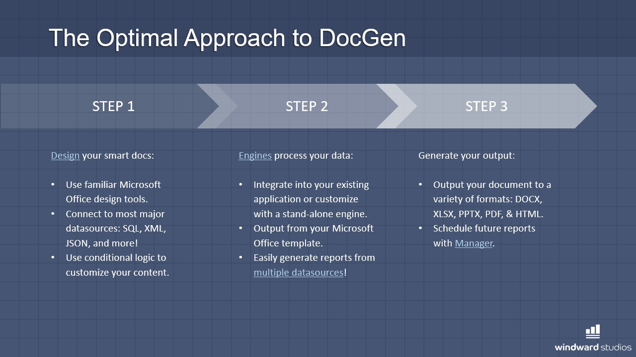 PPTX slide showing the optimal approach to DocGen