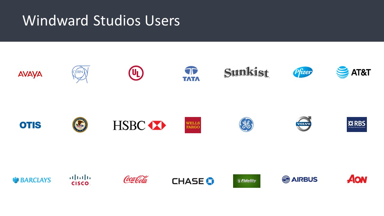 PPTX slide showing Windward Studios users