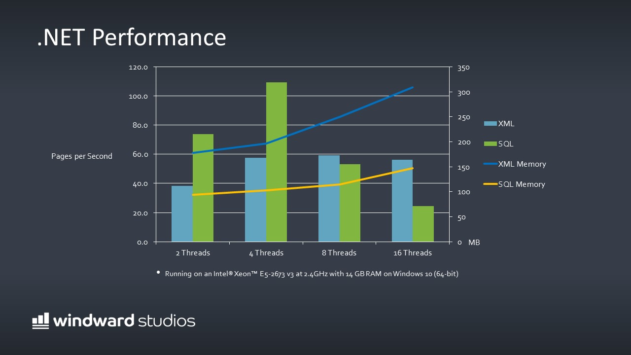 PPTX slide showing .NET engine performance in a bar & line graph