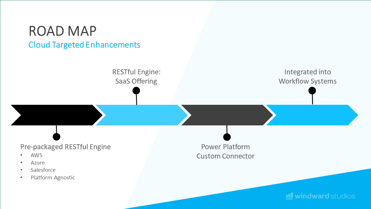 PPTX slide road map for enhancements