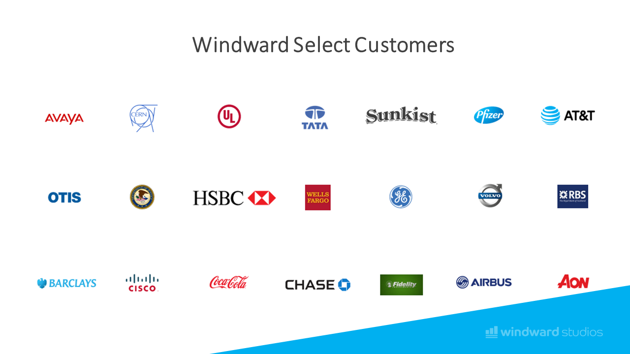 PPTX slide showing Windward select customers