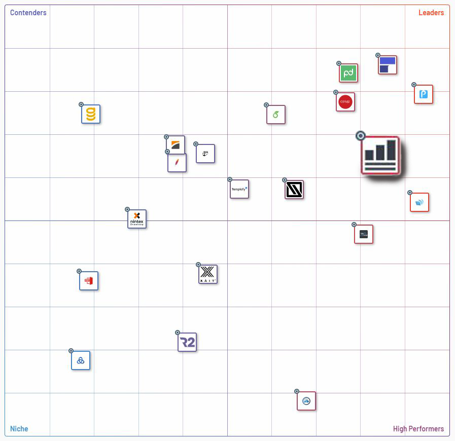 G2 Crowd Document Generation Comparison Grid