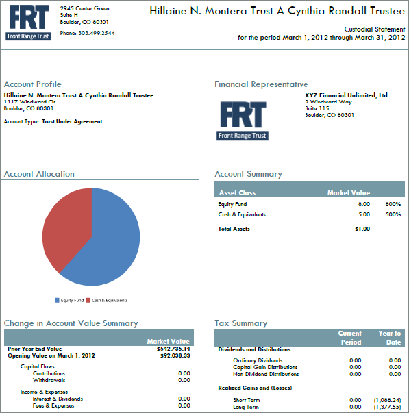 Example template for Front Range Trust