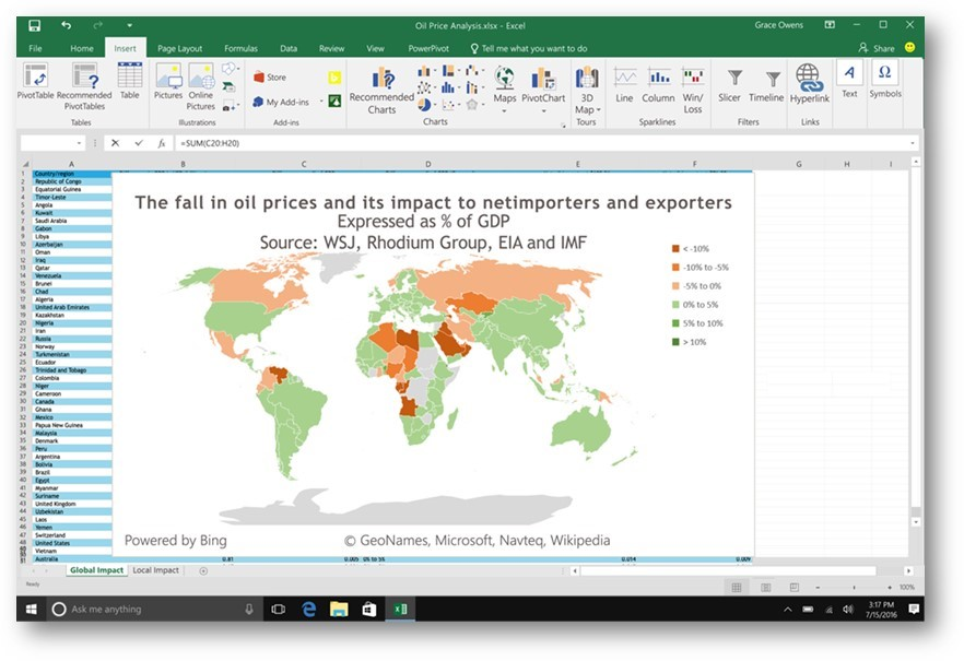 excel template showing a map created from data