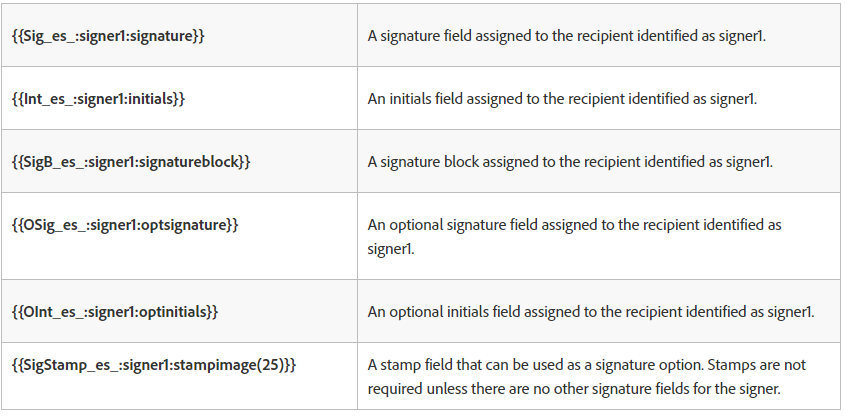 another table of adobe sign text tags