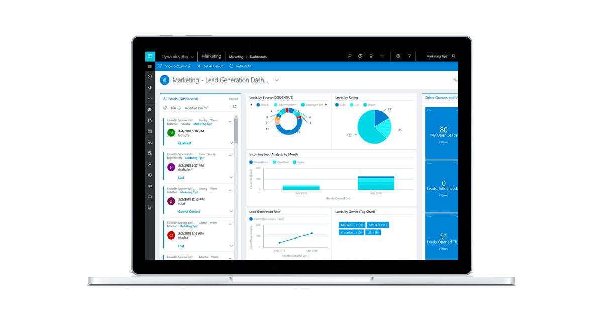 Microsoft Dynamics marketing dashboard