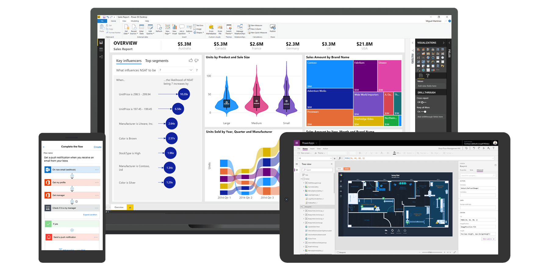 Microsoft Power Automate dashboards