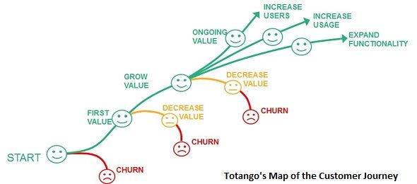 2014-16-September-Totango.jpg