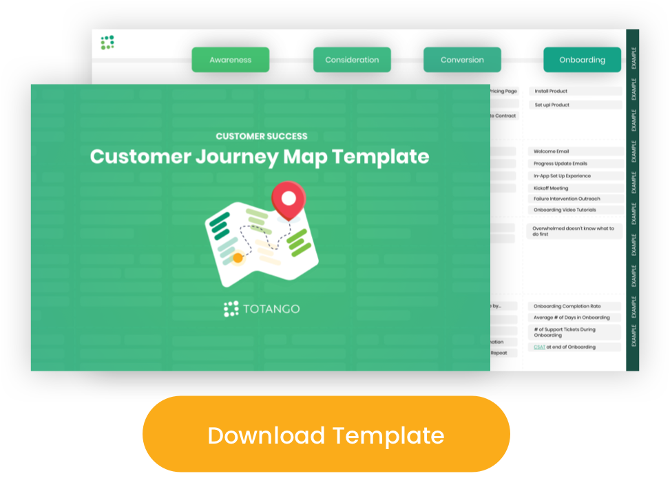 Download Customer Journey Map Template