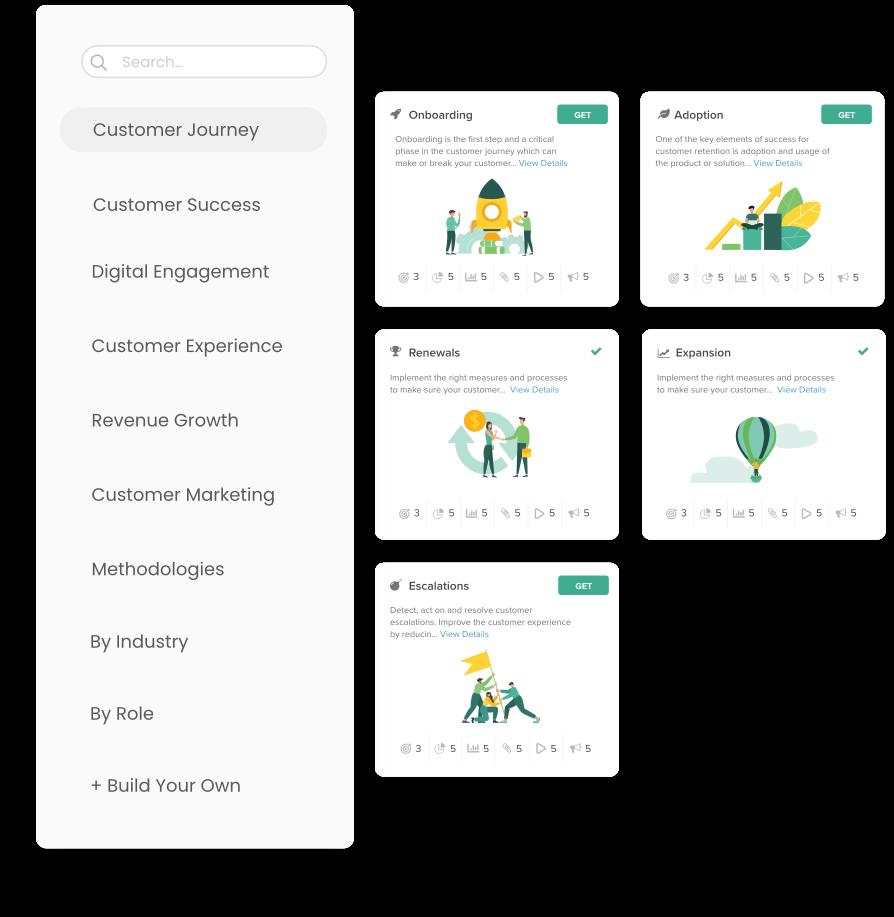 Totango toolkits for customer journey