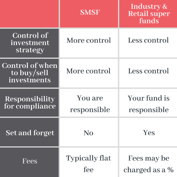 differences between smsf and industry and retail super funds