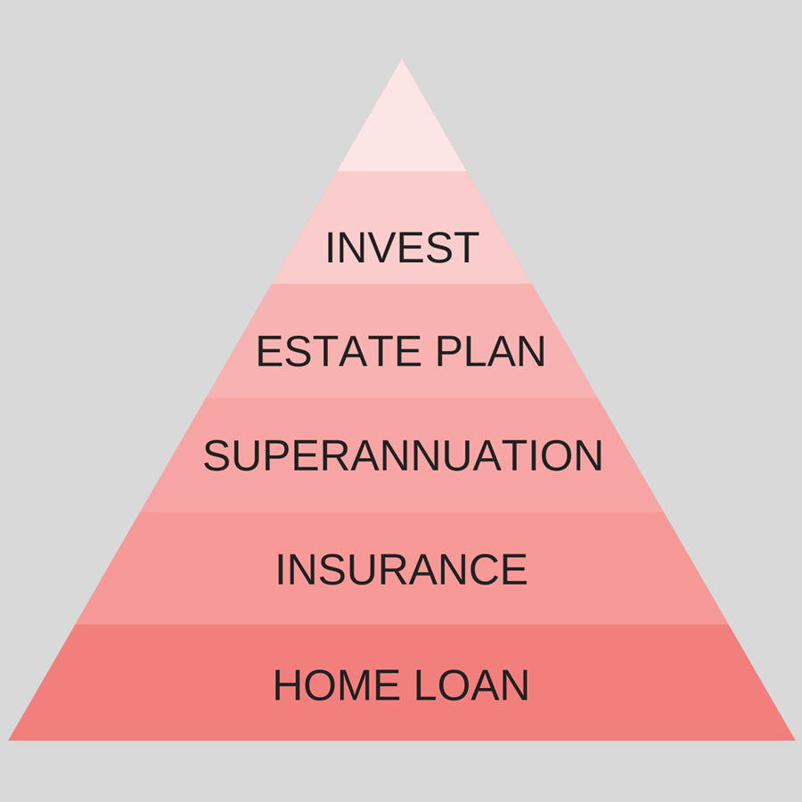 5 fundamentals of personal wealth