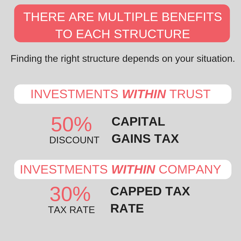 tax minimisation strategies: multiple structures