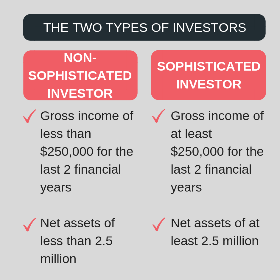 tax minimisation strategies: types of investors