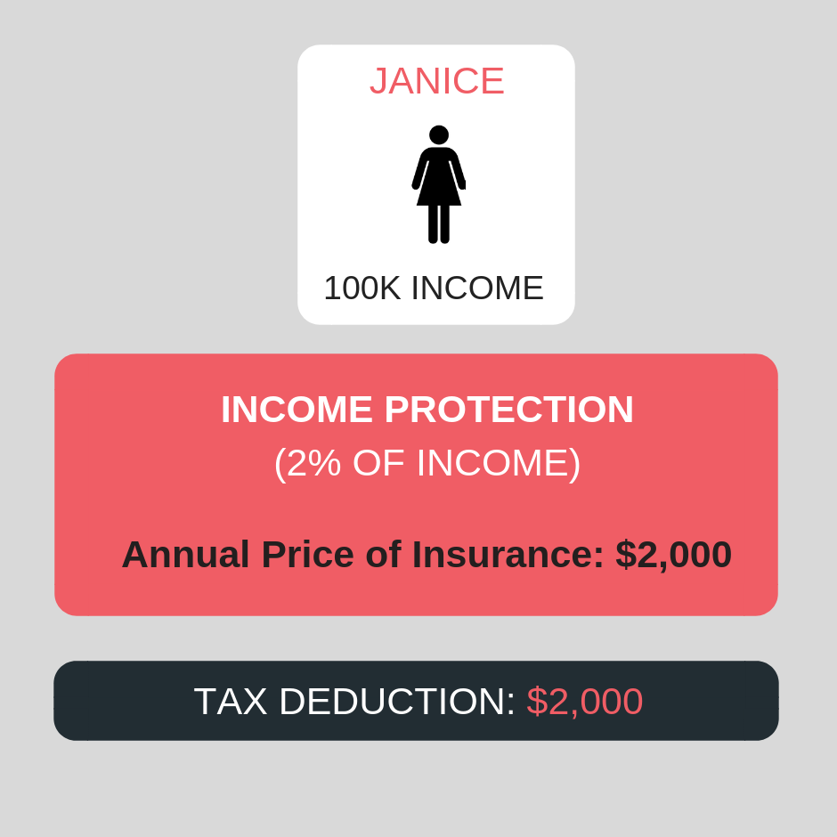 tax minimisation strategies: income protection