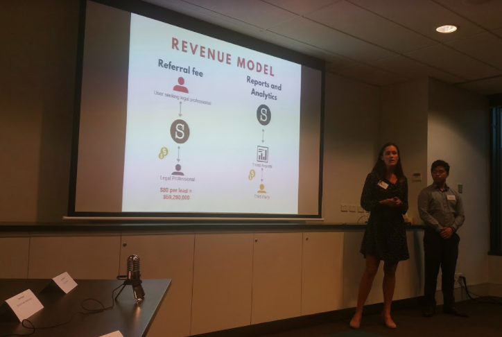 Legal Innovation: The Mills Oakley Accelerator Pitch Night