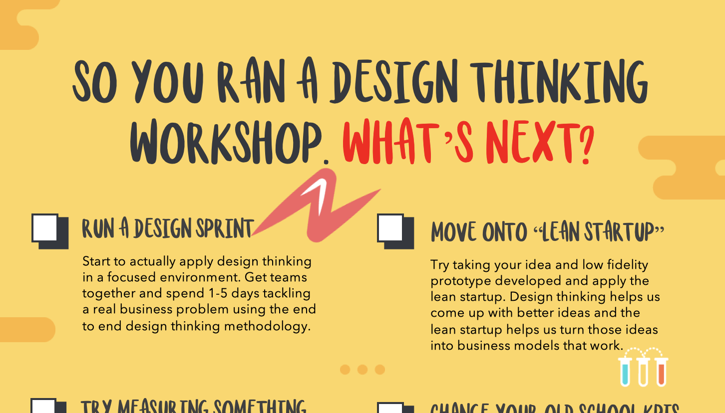 8 Ways Your Organisation Can Start Embedding Design Thinking And Get On The Path To Seeing Results Collective Campus Resources