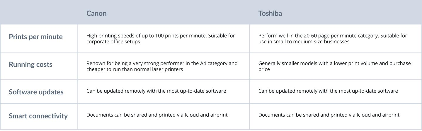 Canon vs Toshiba comparison table