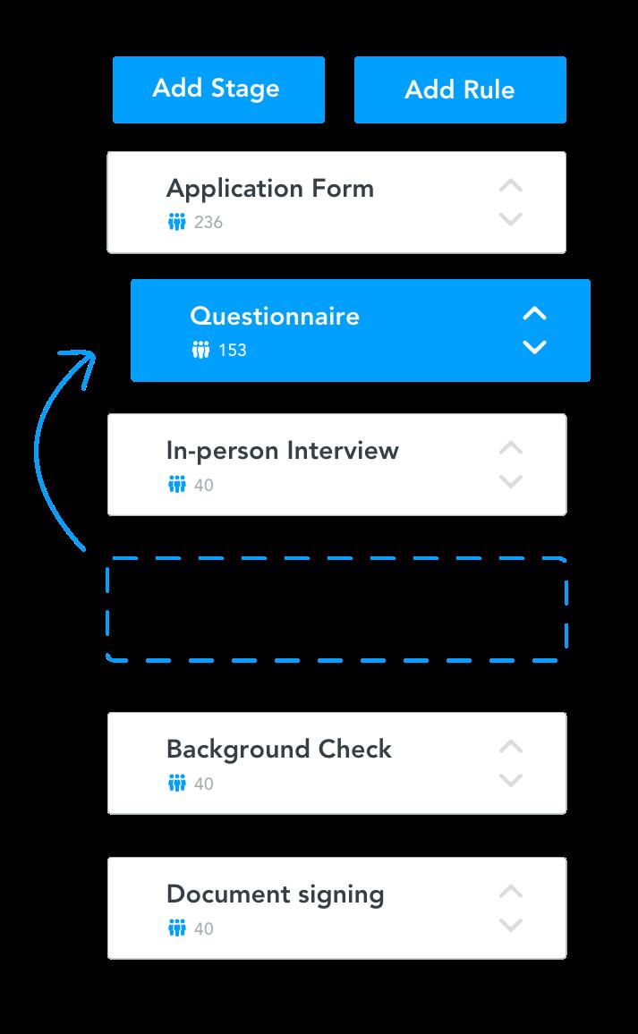 customize workflow