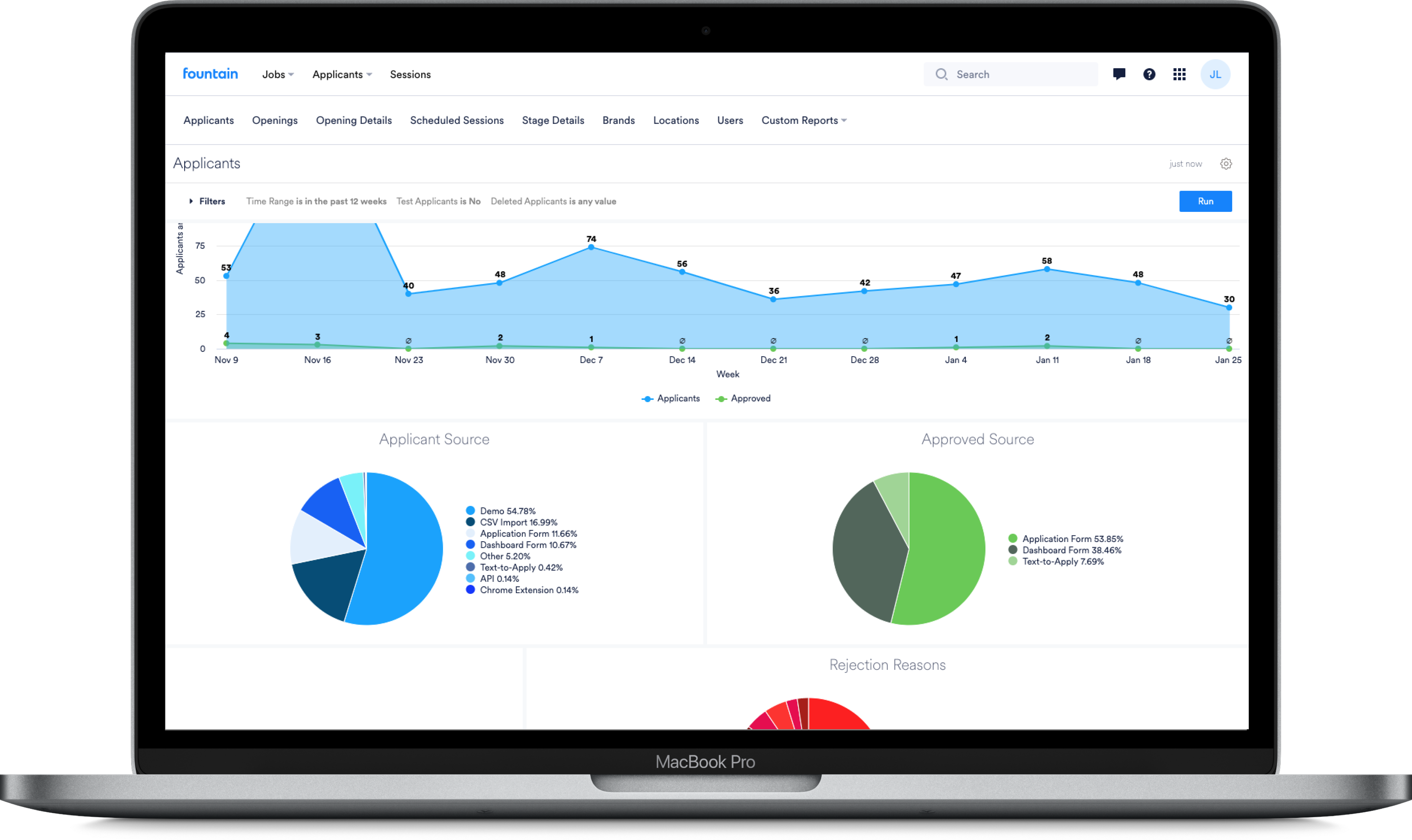 Fountain ATS comes with built-in analytics with customizable filters and drill down capabilities.