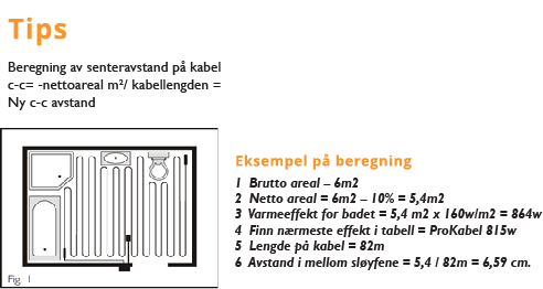 Profag_tips_grafikk