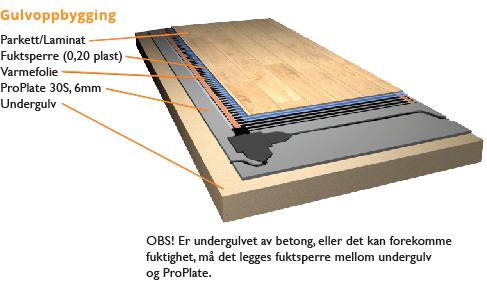 ProFag - Oppbygging gulvvarme ProSmart
