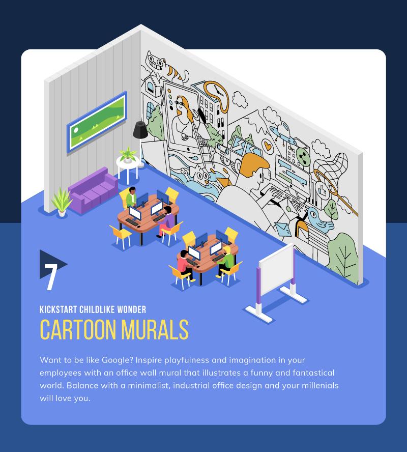 Cartoon wall mural idea for coworking space