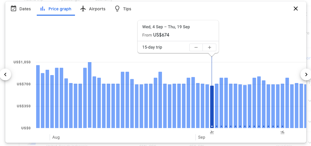 price graph on google flights