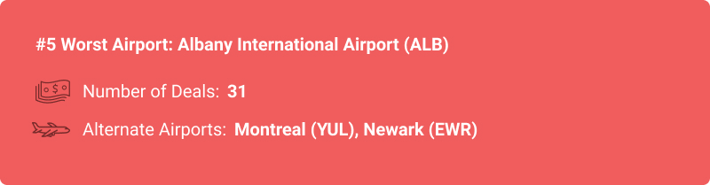 stats about ALB airport